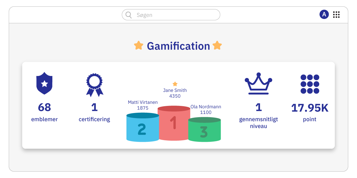 Learning Manager DEN - Gamification - 2
